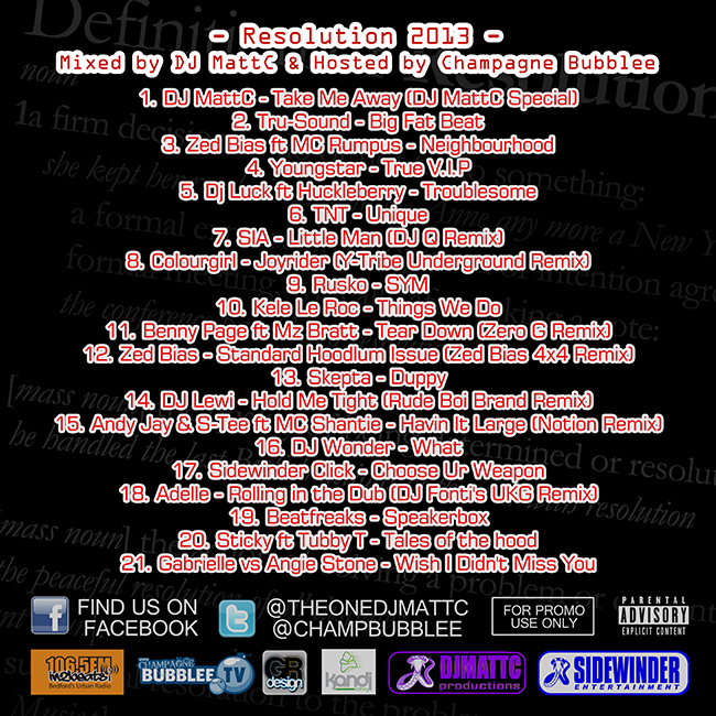 Resolution 2013 tracklist - CD Back cover